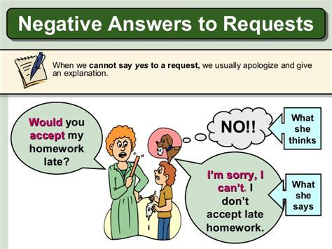 Debate On Homework Is Necessary For Students by Say Yes To Homework