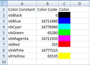 how to color code in excel excel vba color code list colorindex rgb color vb color