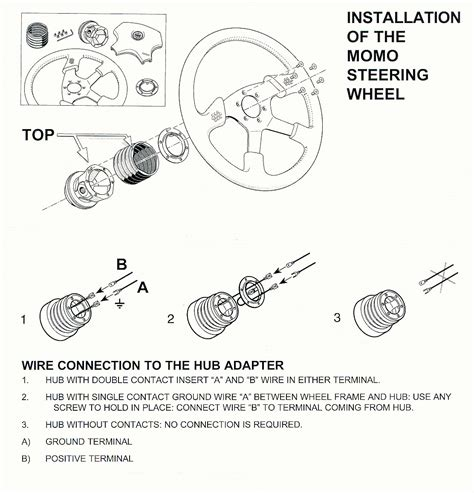 e36 m3 hub wiring diagrams wiring diagram schemes