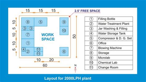 layout design mineral water plant mineral water factory layout big teenage dicks