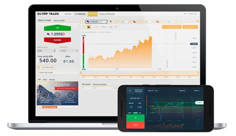 tutorial olymp trade olymp trade broker binary options yang memanjakan