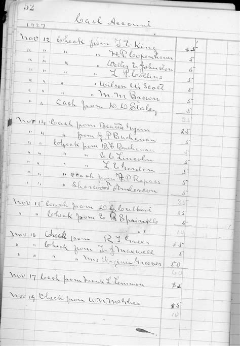 Tazewell County Va Court Records History Of Tazewell County Virgina Ledger
