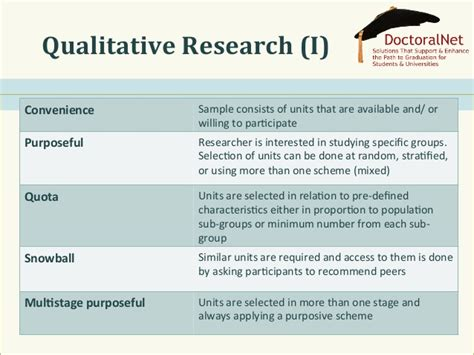 qualitative research methodology dissertation dissertation qualitative research