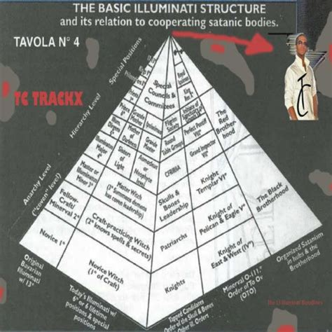 illuminati bloodlines the 13 illuminati bloodlines from the gods by tc