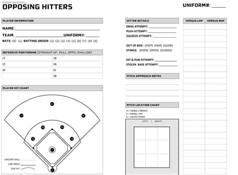 baseball scouting report template baseball scouting report template invitation template