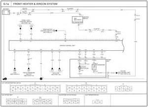 kia sedona audio wiring diagram kia get free image about