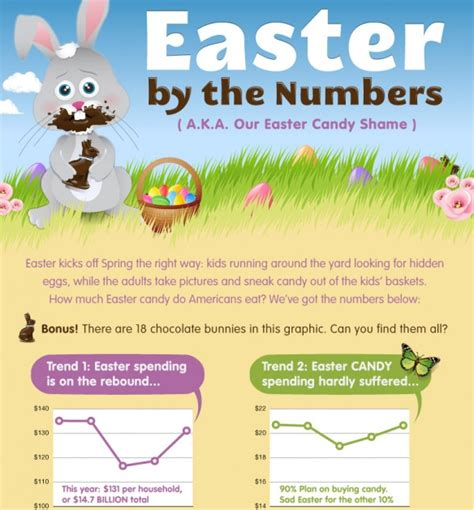 easter famous rabbits trivia 3 95 easter printable easter facts trivia 23 surprising fun facts for easter