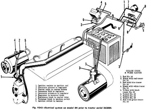 wiring diagram  ford naa jubilee tractor wiring forums