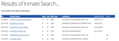 Alabama Search Alabama Inmate Search Al Department Of Corrections Inmate Locator