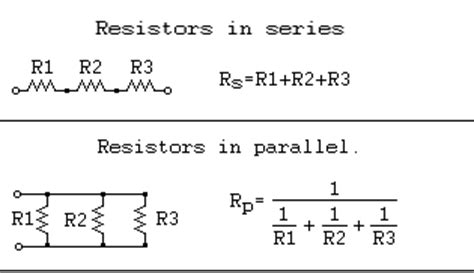 resistors are connected in series and parallel working of resistors resistance unit symbol types colour coding uses