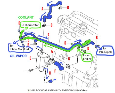 volvo v70r turbo diagram volvo free engine image for