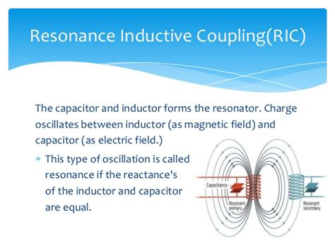 inductive coupling resonator wireless power transmission future is here