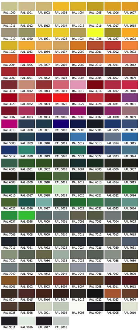 dekoration treppenhaus wohnideen wunderbar wandfarben tabelle ral farben wohnideen