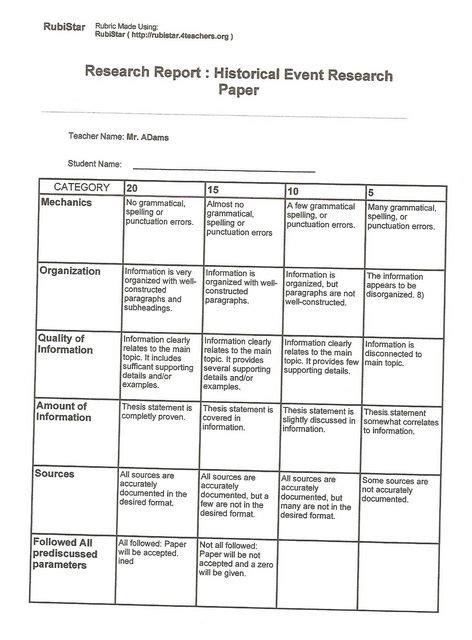 research paper rubric high school high school history research paper rubric