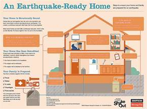 pacific county residents report feeling minor earthquake