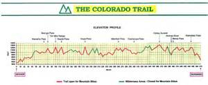 the colorado trail map the colorado trail trailheads and elevation profile