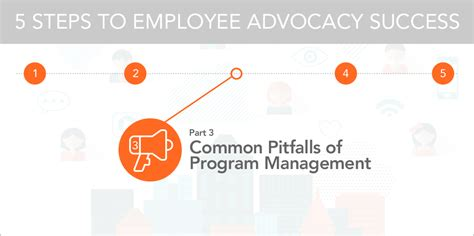 marriage work avoiding the pitfalls and achieving success books 5 steps to employee advocacy success part 3 common