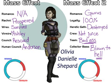 Meme Effect - amiko mass effect meme by aelwen on deviantart