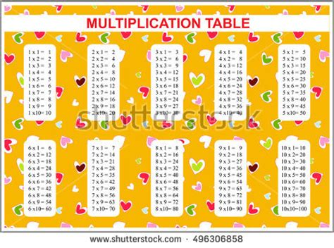 multiplication chart stock images, royalty free images