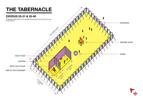 diagram of tabernacle in exodus tabernacle visual unit