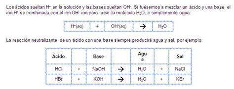 hasta cuando se presenta el formulario de ayuda escolar informe de experimento elaboraci 243 n de un indicador