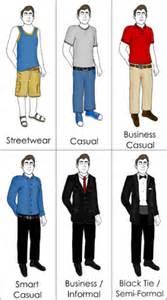 trajes masculinos todos os nomes e tipos beleza masculina
