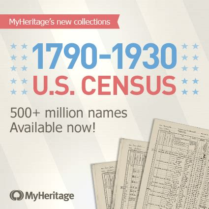 Us Census Search Myheritage All Us Census Records Now Available 171 Myheritage