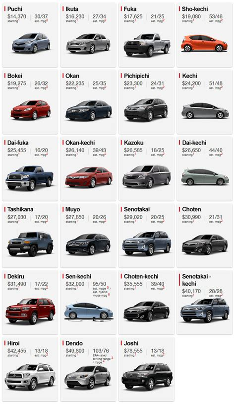 toyota model names names of toyota models