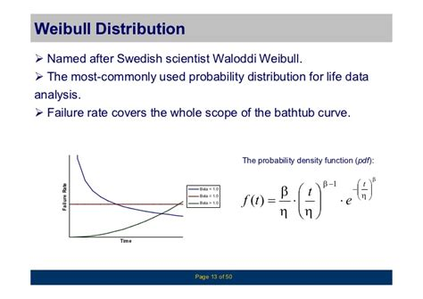 reliability bathtub curve ppt overview of reliability engineering