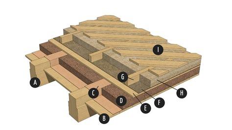 tavolato legno doppio tavolato incrociato legno terminali antivento per