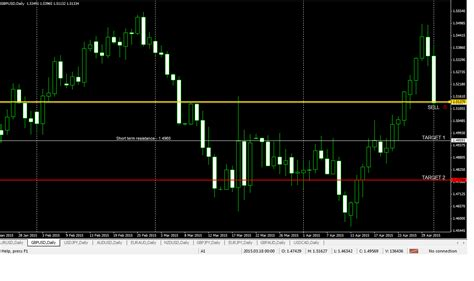 successful swing traders successful forex swing trading business 1 nigeria