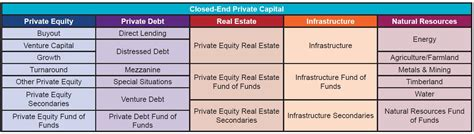 cap inv infrastructure equity fund wholesale equity venture capital in 2016