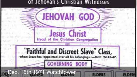 Jw Service Report