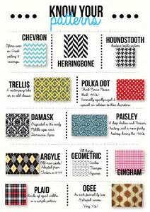 Home Decor Terms patterns patterns patterns and so on