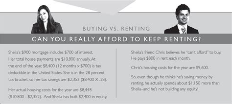 buying a house vs renting buying vs renting a house 28 images tipping point when buying beats renting in new