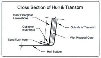 how to strengthen transom on aluminum boat capt pauley s boat shop replacing a transom from start