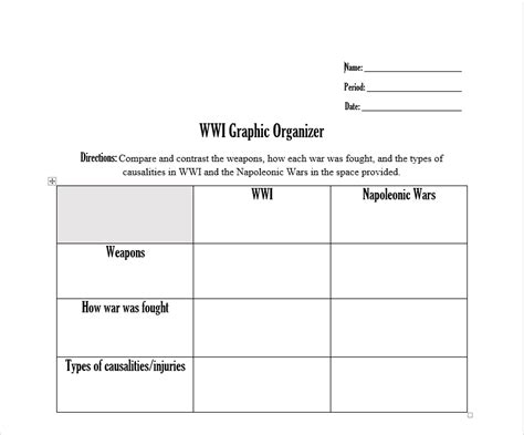 lesson plan template high school social studies social studies lesson plans for high school social
