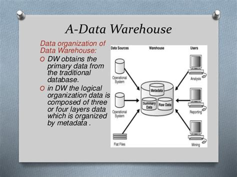 data warehouse  decision support system