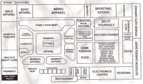 retail layout rules kmart map fenton michigan this is a directory i picked