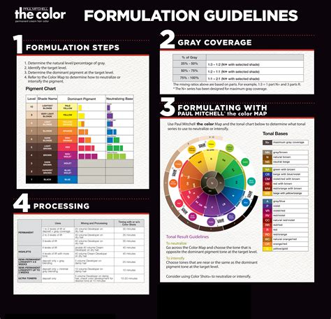 paul mitchell hair color chart paul mitchell the color formulation guidelines hair