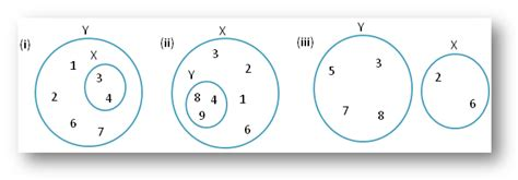 union and intersection using venn diagram math worksheets sets subsets subsets in math definition
