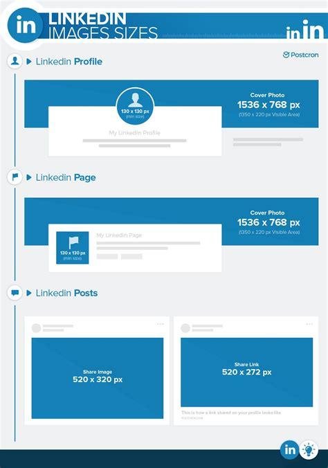 Image Result For Linkedin Banner Template 2017 Graphic Design Social Media Specs Pinterest Linkedin Banner Template