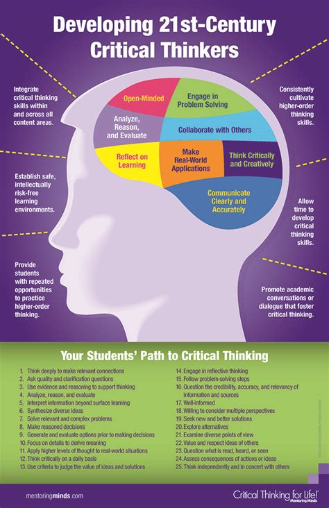brain techniques for memory improvement and critical thinking books critical thinking infographic pondering the classroom