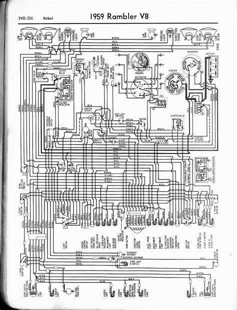 rambler wiring diagrams the car manual project