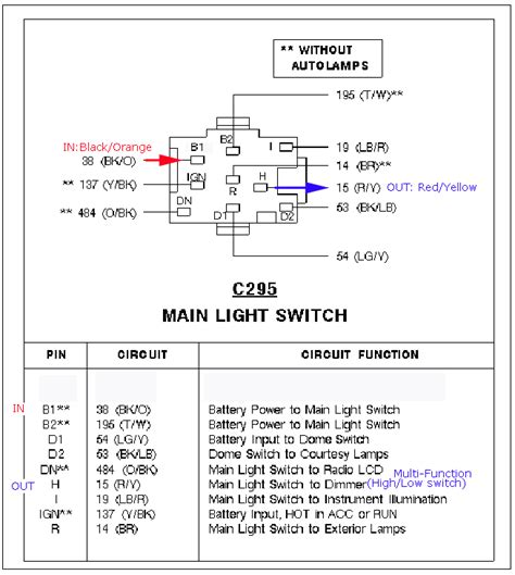 1993 ford headlight switch wiring diagram free