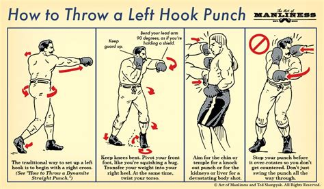 how to throw a knockout how to throw a left hook punch the art of manliness