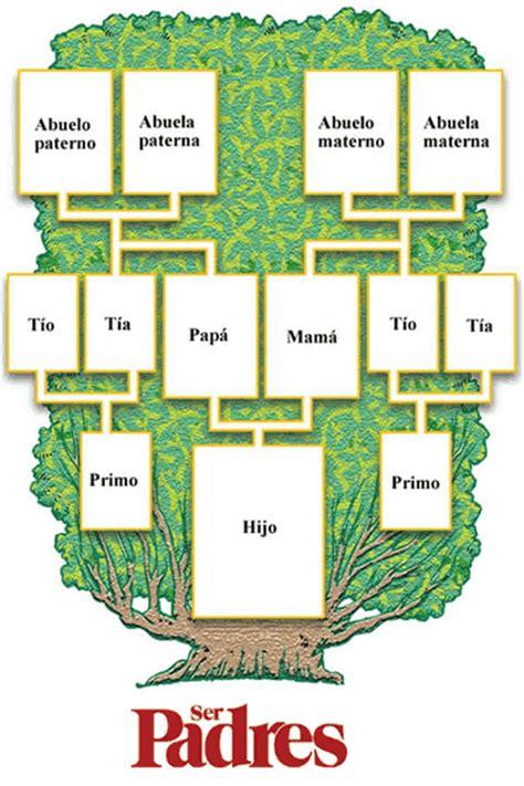 como hacer un arbol genealogico en power point mejor