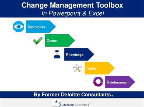 changing powerpoint template change management toolbox in editable powerpoint