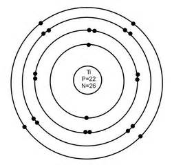 Titanium Protons Neutrons And Electrons Bohr Diagram