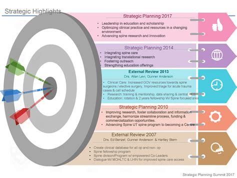 strategic design research journal unisinos strategic planning department of surgery